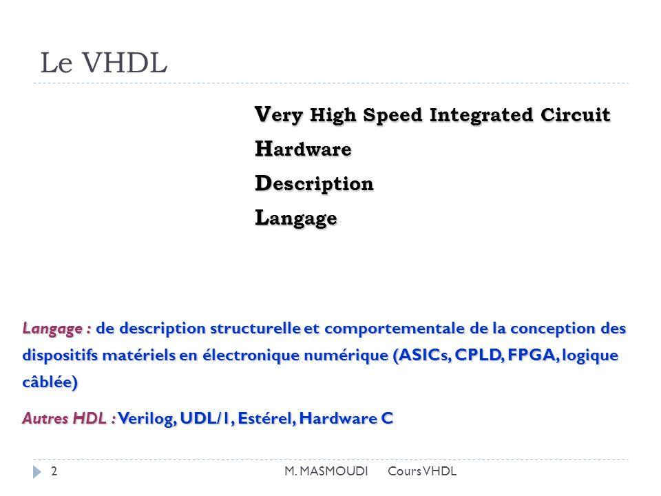 Le VHDL V ery High Speed Integrated Circuit H ardware D escription L angage Langage : de description structurelle et comportementale de la conception des dispositifs matériels en électronique numérique (ASICs, CPLD, FPGA, logique câblée) Autres HDL : Verilog, UDL/1, Estérel, Hardware C 2M.