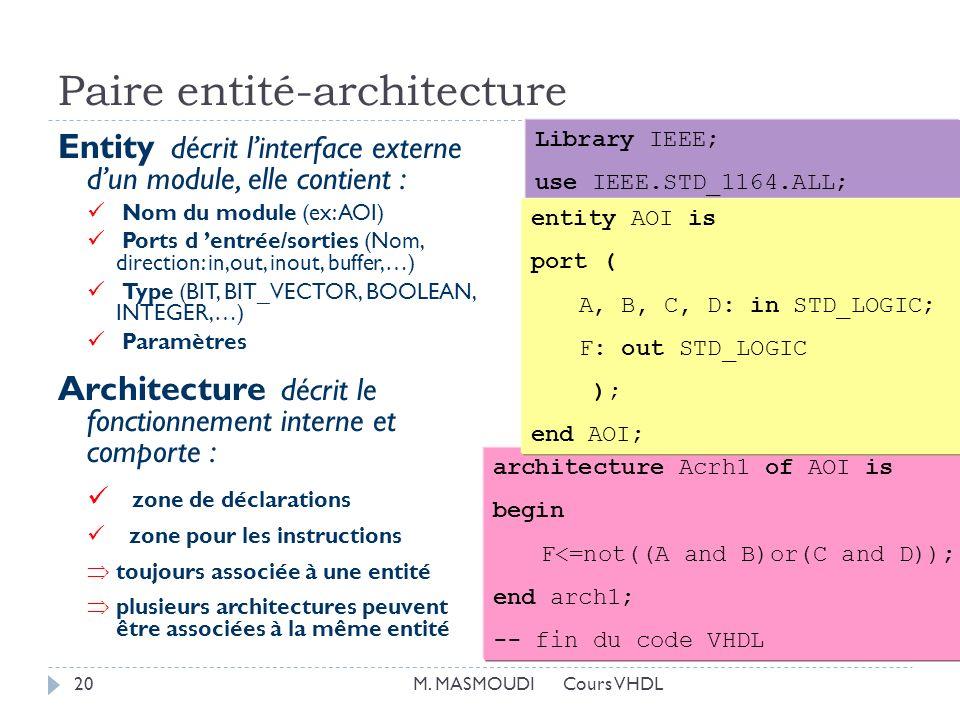 Paire entité-architecture M. MASMOUDI Cours VHDL20 Entity décrit linterface externe dun module, elle contient : Nom du module (ex: AOI) Ports d entrée