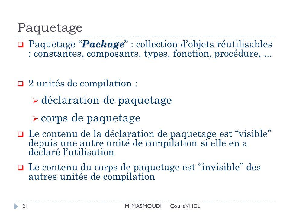 Paquetage M. MASMOUDI Cours VHDL21 Package Paquetage Package : collection dobjets réutilisables : constantes, composants, types, fonction, procédure,.
