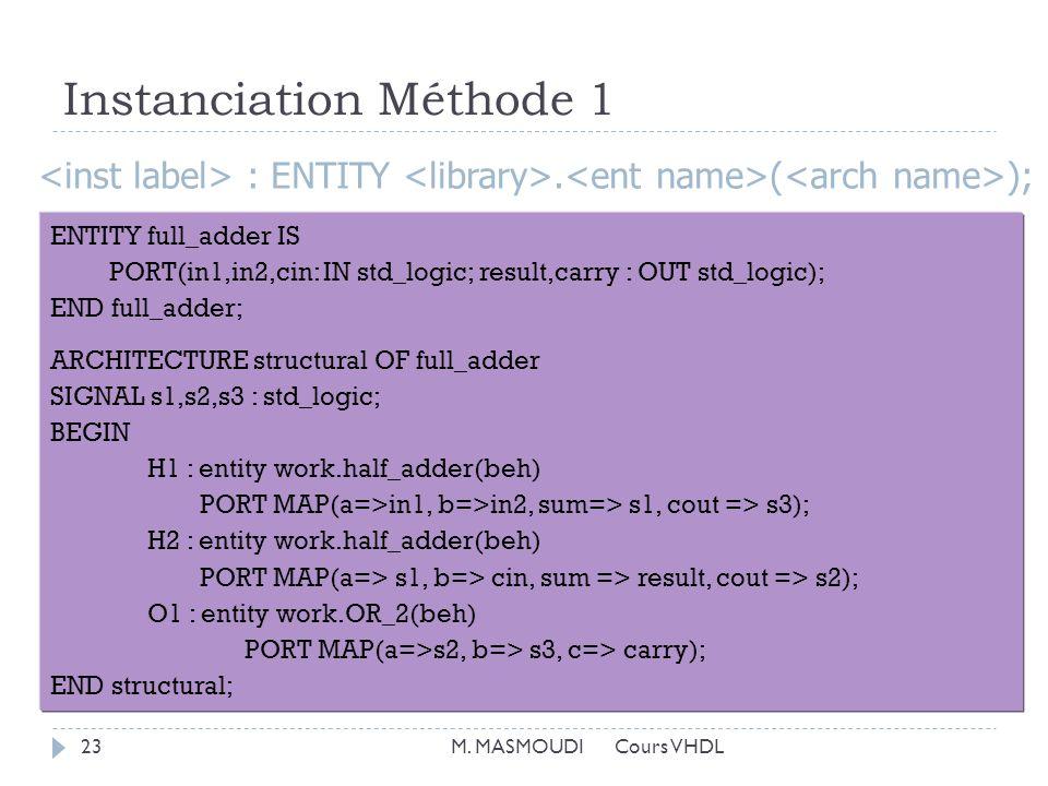 Instanciation Méthode 1 M. MASMOUDI Cours VHDL23 : ENTITY. ( ); ENTITY full_adder IS PORT(in1,in2,cin: IN std_logic; result,carry : OUT std_logic); EN