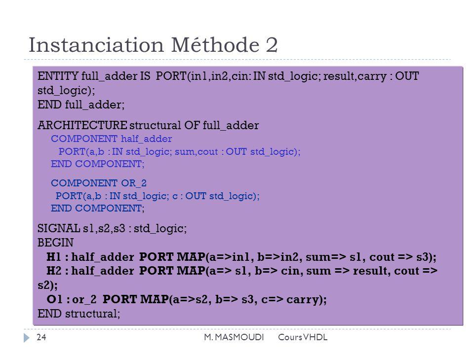 Instanciation Méthode 2 M. MASMOUDI Cours VHDL24 ENTITY full_adder IS PORT(in1,in2,cin: IN std_logic; result,carry : OUT std_logic); END full_adder; A
