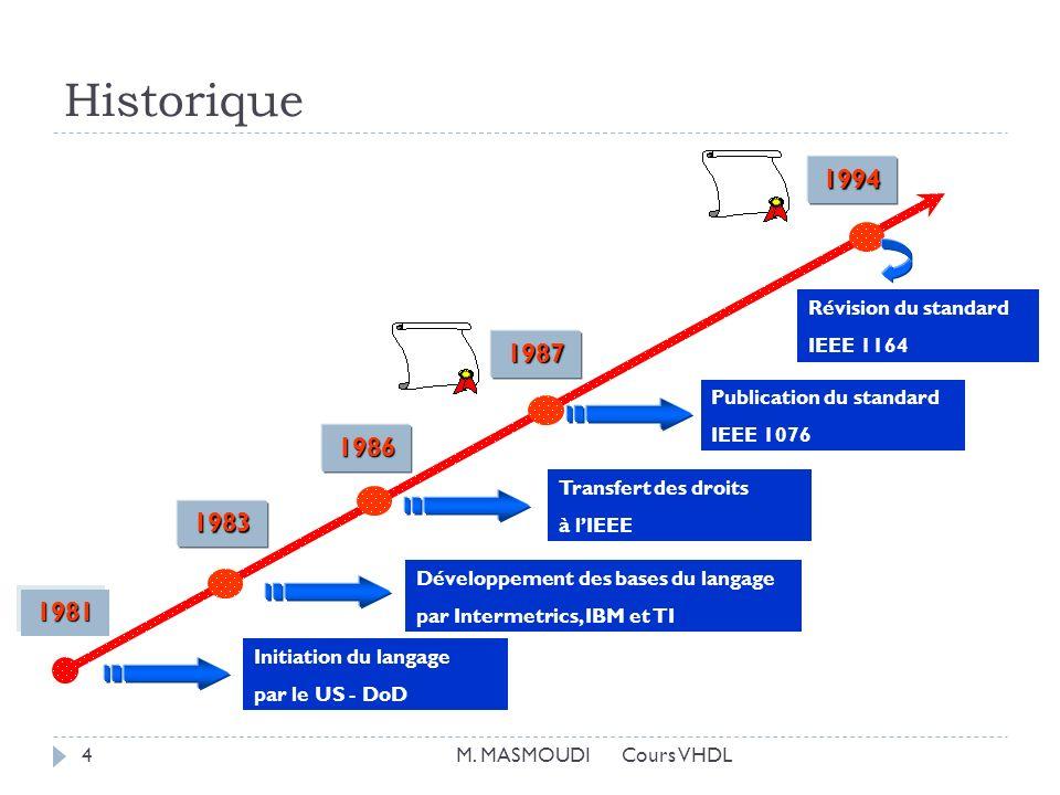 Historique 1994 1981 1986 1983 1987 Initiation du langage par le US - DoD Développement des bases du langage par Intermetrics, IBM et TI Transfert des droits à lIEEE Publication du standard IEEE 1076 Révision du standard IEEE 1164 4M.