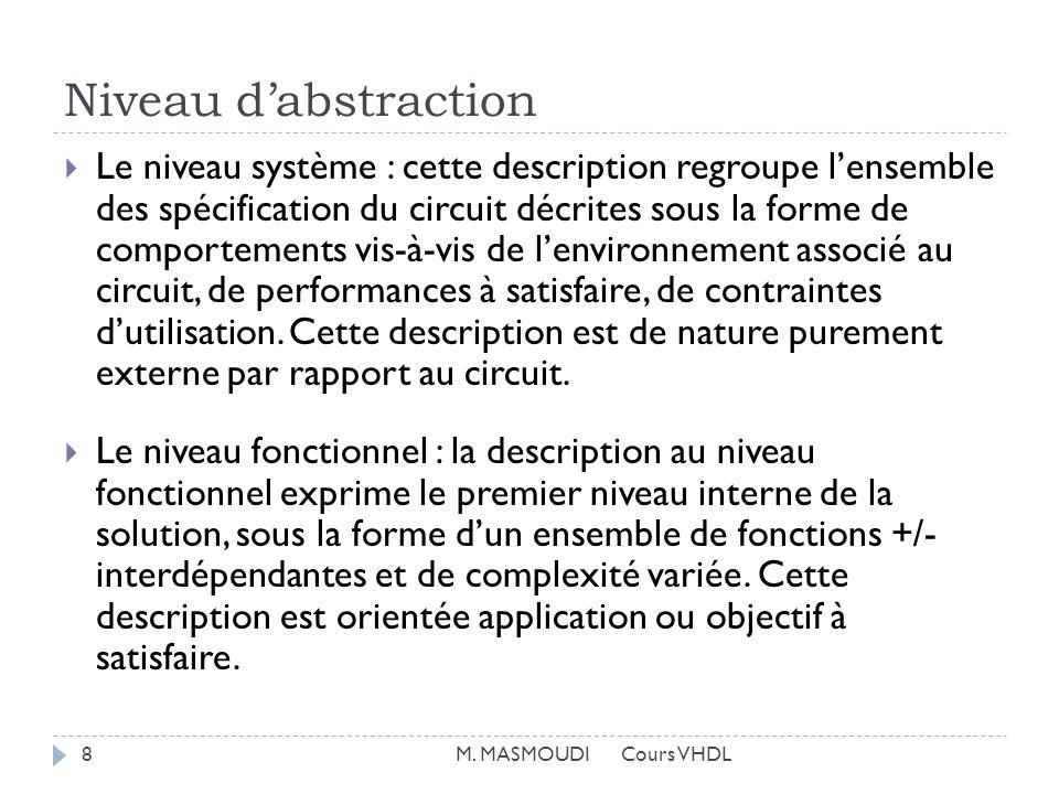 Niveau dabstraction Le niveau système : cette description regroupe lensemble des spécification du circuit décrites sous la forme de comportements vis-à-vis de lenvironnement associé au circuit, de performances à satisfaire, de contraintes dutilisation.