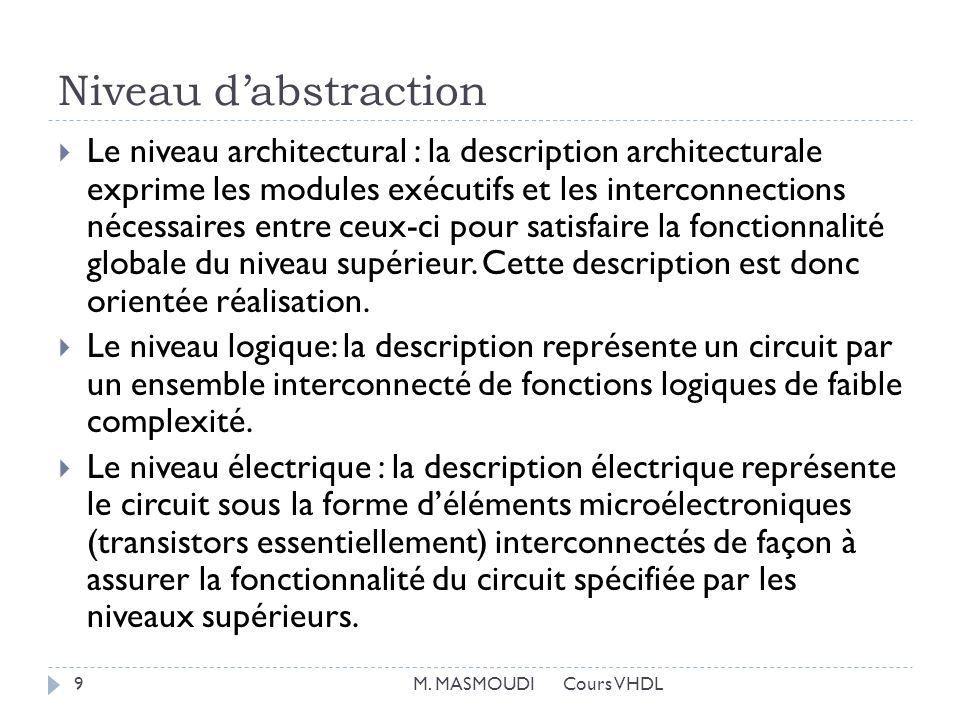 Niveau dabstraction Le niveau architectural : la description architecturale exprime les modules exécutifs et les interconnections nécessaires entre ceux-ci pour satisfaire la fonctionnalité globale du niveau supérieur.