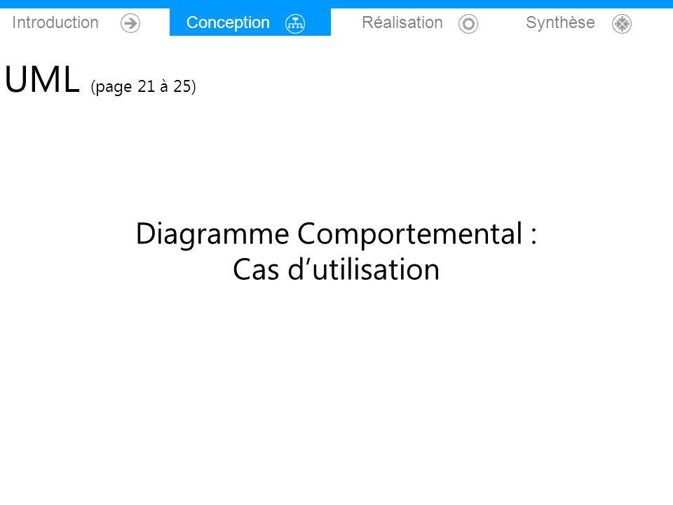 Introduction Conception Réalisation Synthèse UML (page 21 à 25) Diagramme Comportemental : Cas dutilisation