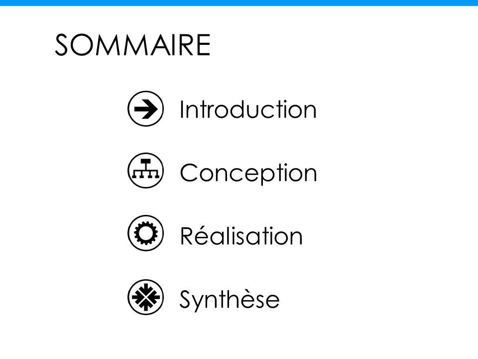Introduction Conception Réalisation Synthèse Gestion des droits Création de rôles - facilité attribution droits - Droits au niveau de la base de donnée