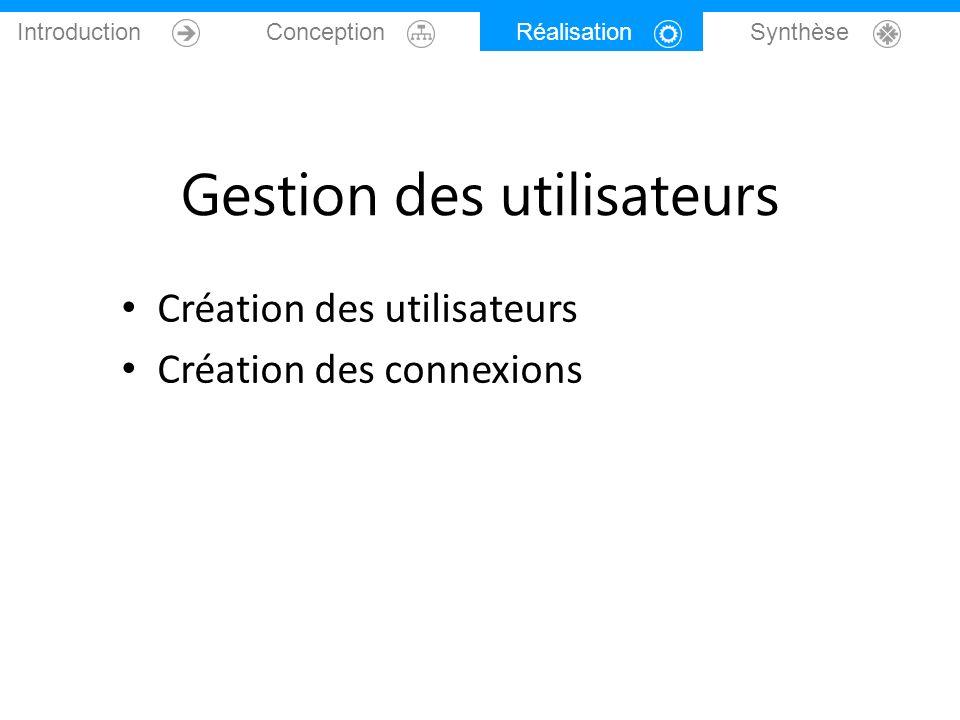 Introduction Conception Réalisation Synthèse Gestion des utilisateurs Création des utilisateurs Création des connexions
