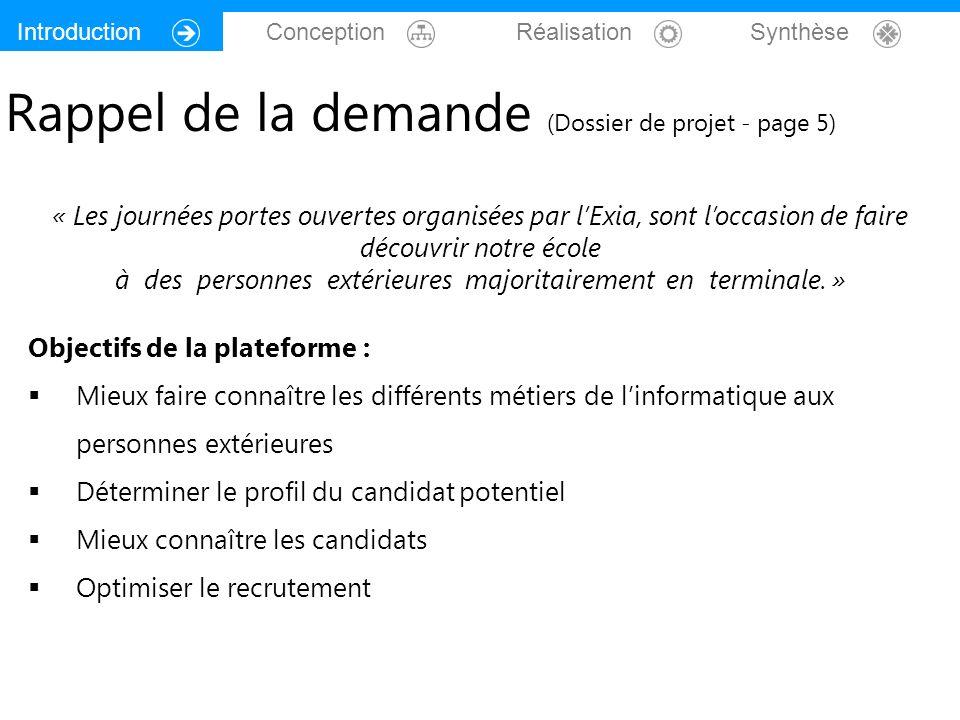 Introduction Conception Réalisation Synthèse Rappel de la demande (Dossier de projet - page 5) « Les journées portes ouvertes organisées par lExia, so