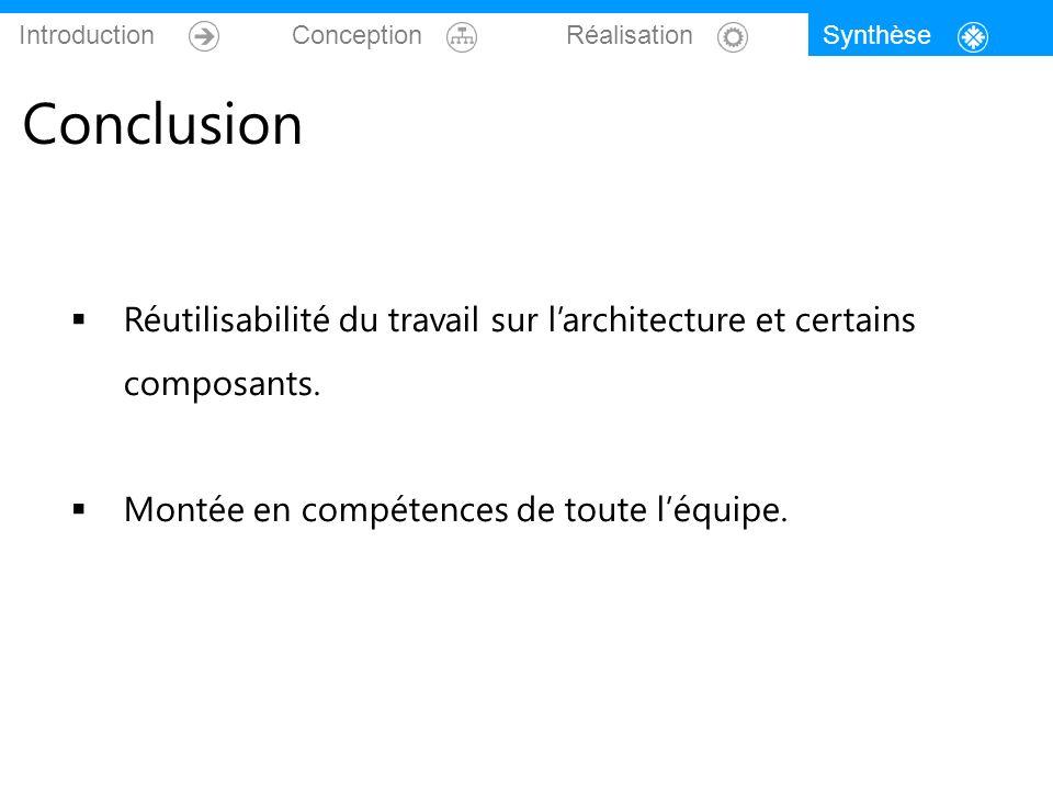 Introduction Conception Réalisation Synthèse Conclusion Réutilisabilité du travail sur larchitecture et certains composants. Montée en compétences de