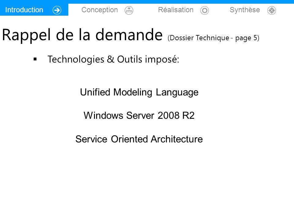 Introduction Conception Réalisation Synthèse UML (page 21 à 25) Diagramme structurel : Client utilisateur