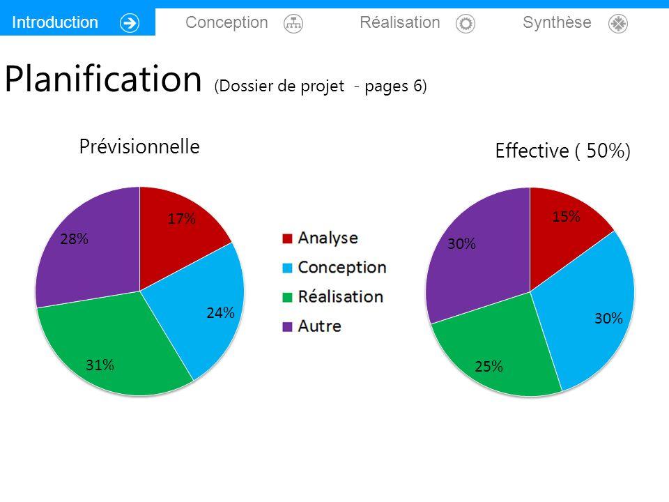 Introduction Conception Réalisation Synthèse Planification (Dossier de projet - pages 6)