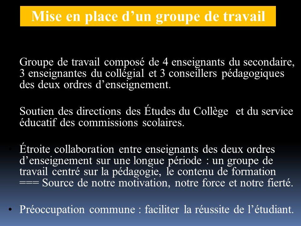 Langage : Termes Pente Taux de variation cf. Tableau 8, page 16
