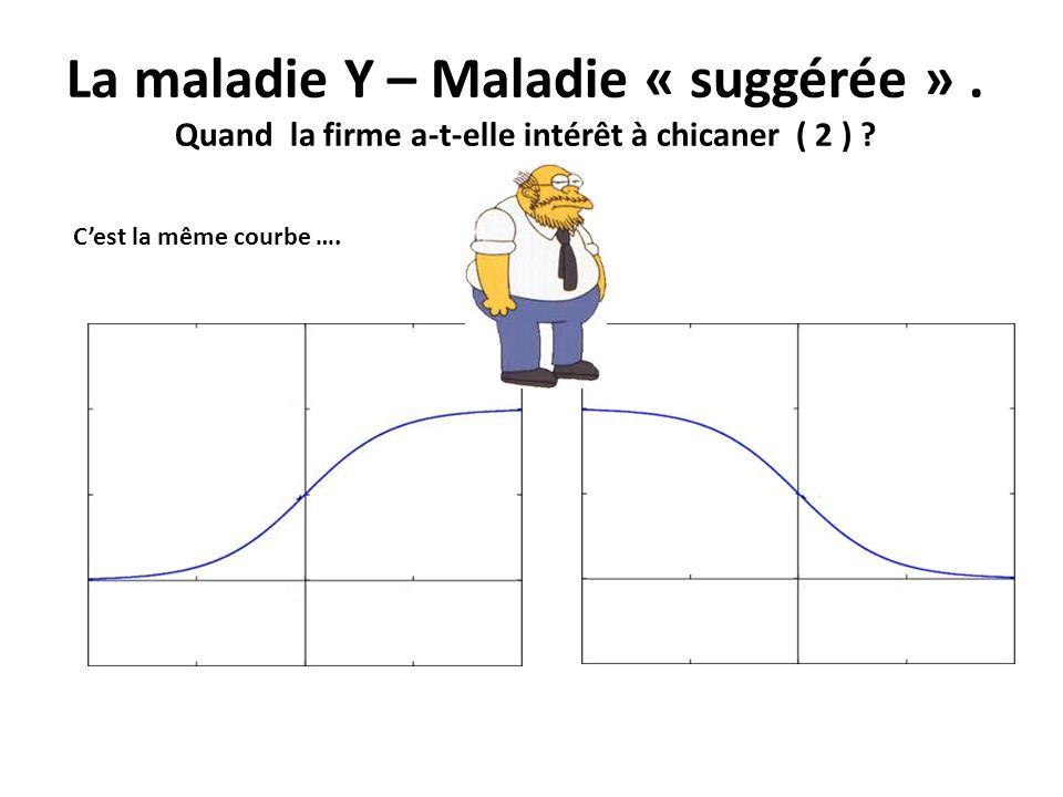 La maladie Y – Maladie « suggérée ». Quand la firme a-t-elle intérêt à chicaner ( 2 ) ? Cest la même courbe ….