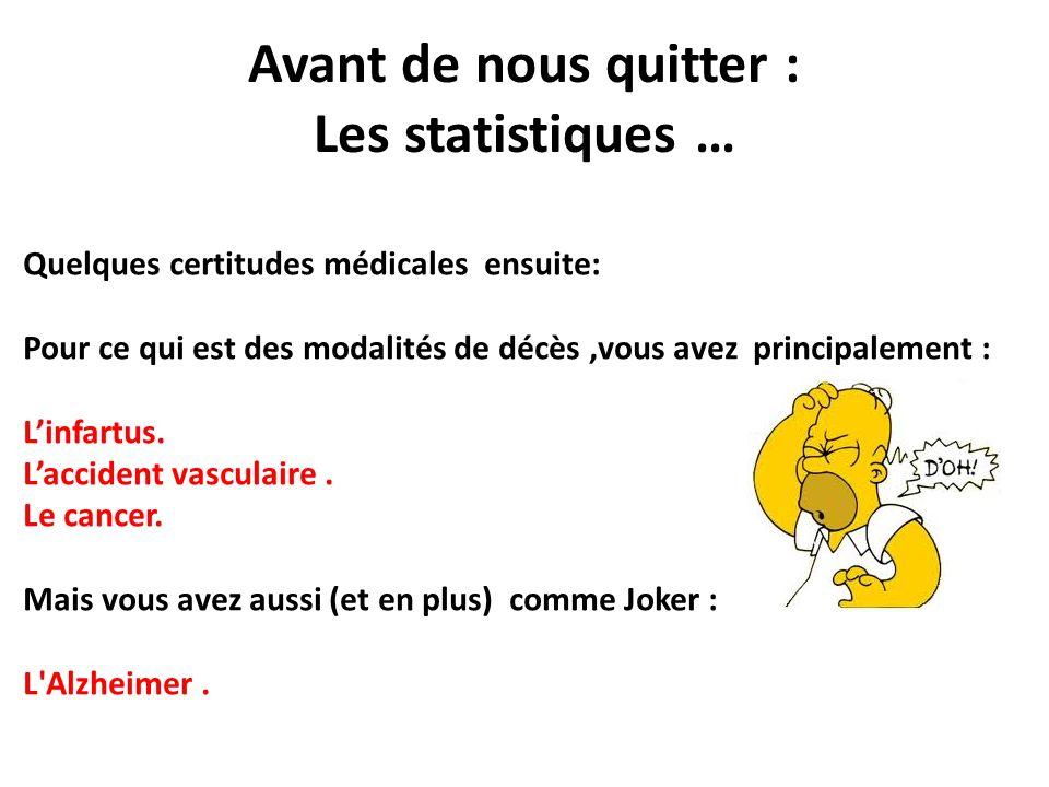 Avant de nous quitter : Les statistiques … Quelques certitudes médicales ensuite: Pour ce qui est des modalités de décès,vous avez principalement : Li