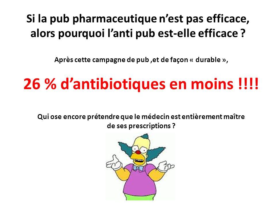 Après cette campagne de pub,et de façon « durable », 26 % dantibiotiques en moins !!!! Qui ose encore prétendre que le médecin est entièrement maître