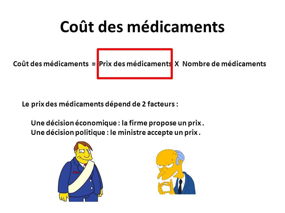 Coût des médicaments Coût des médicaments = Prix des médicaments X Nombre de médicaments Le prix des médicaments dépend de 2 facteurs : Une décision é