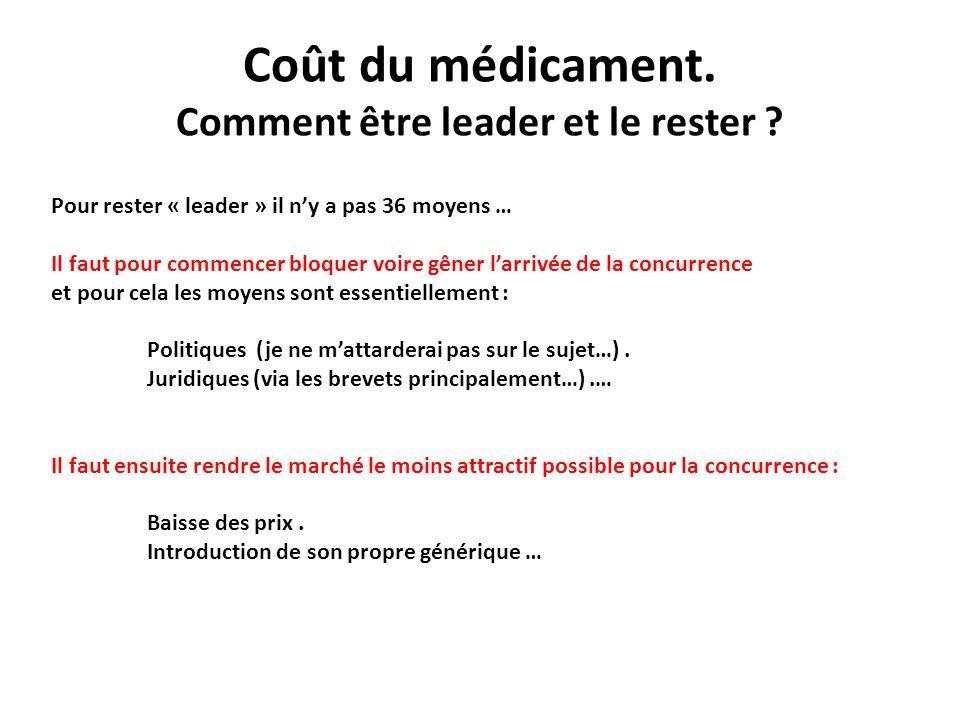 Coût du médicament. Comment être leader et le rester ? Pour rester « leader » il ny a pas 36 moyens … Il faut pour commencer bloquer voire gêner larri