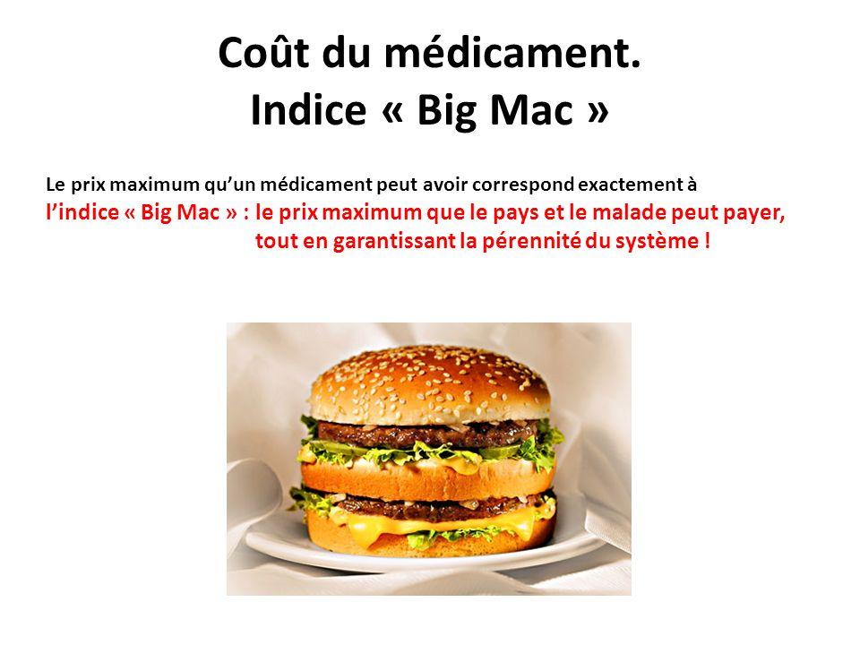 Coût du médicament. Indice « Big Mac » Le prix maximum quun médicament peut avoir correspond exactement à lindice « Big Mac » : le prix maximum que le
