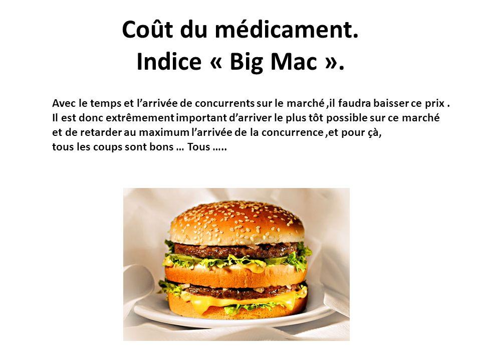 Coût du médicament. Indice « Big Mac ». Avec le temps et larrivée de concurrents sur le marché,il faudra baisser ce prix. Il est donc extrêmement impo