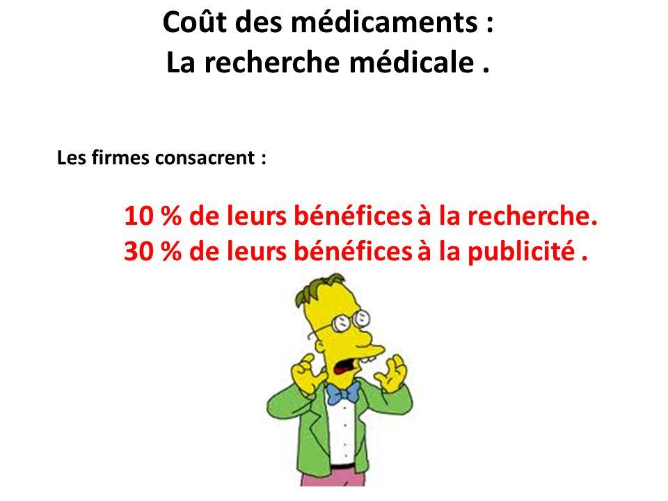 Coût des médicaments : La recherche médicale. Les firmes consacrent : 10 % de leurs bénéfices à la recherche. 30 % de leurs bénéfices à la publicité.