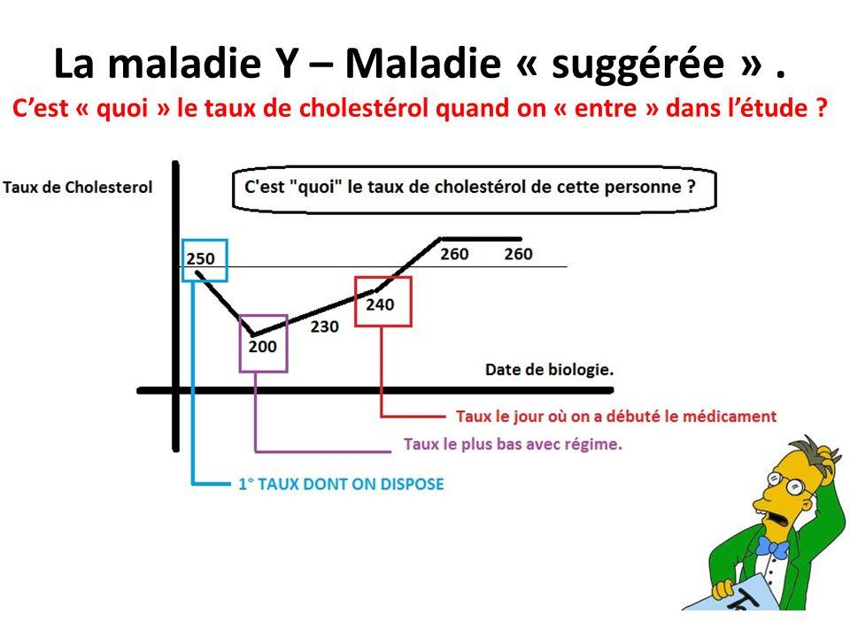 La maladie Y – Maladie « suggérée ». Cest « quoi » le taux de cholestérol quand on « entre » dans létude ?