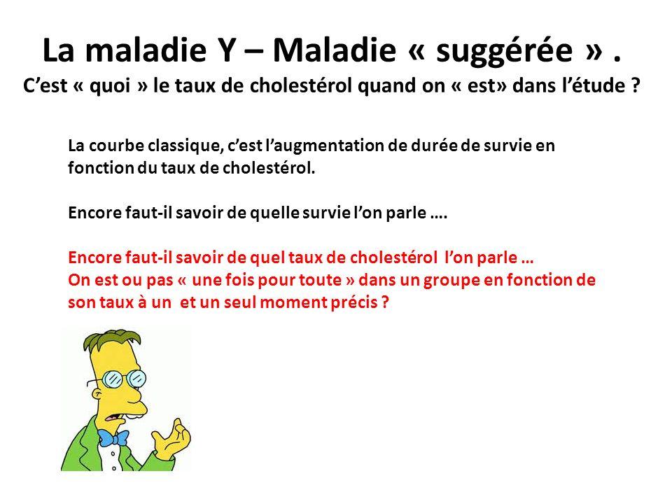 La maladie Y – Maladie « suggérée ». Cest « quoi » le taux de cholestérol quand on « est» dans létude ? La courbe classique, cest laugmentation de dur