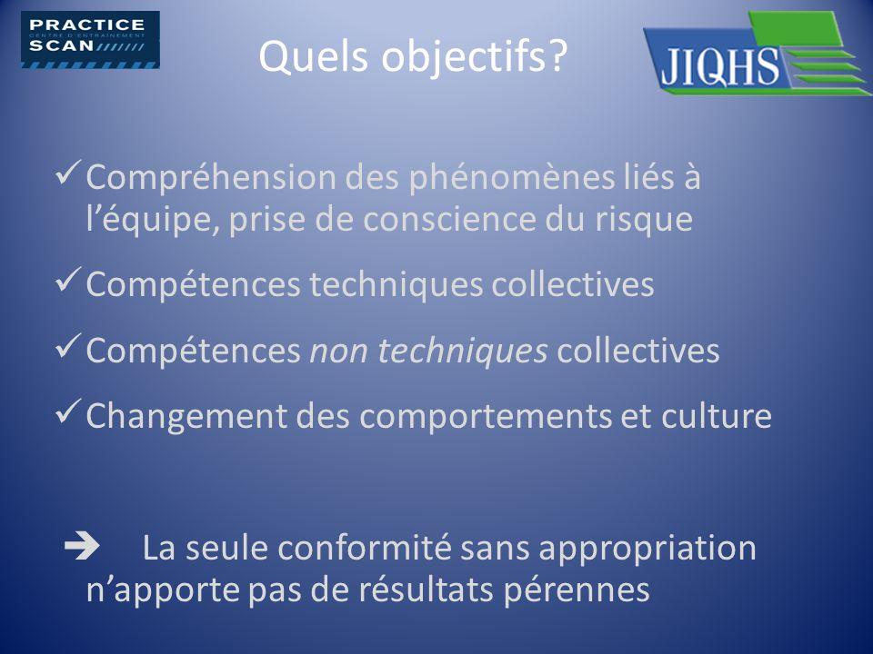 Quels objectifs? Compréhension des phénomènes liés à léquipe, prise de conscience du risque Compétences techniques collectives Compétences non techniq