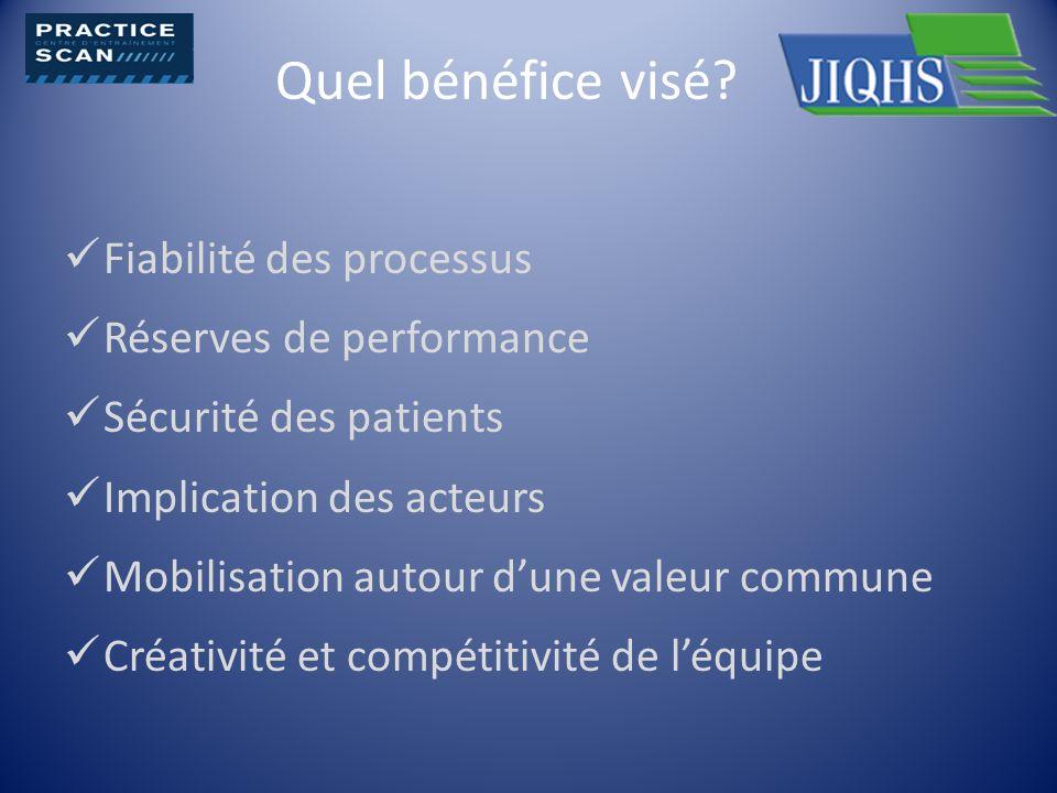Quel bénéfice visé? Fiabilité des processus Réserves de performance Sécurité des patients Implication des acteurs Mobilisation autour dune valeur comm