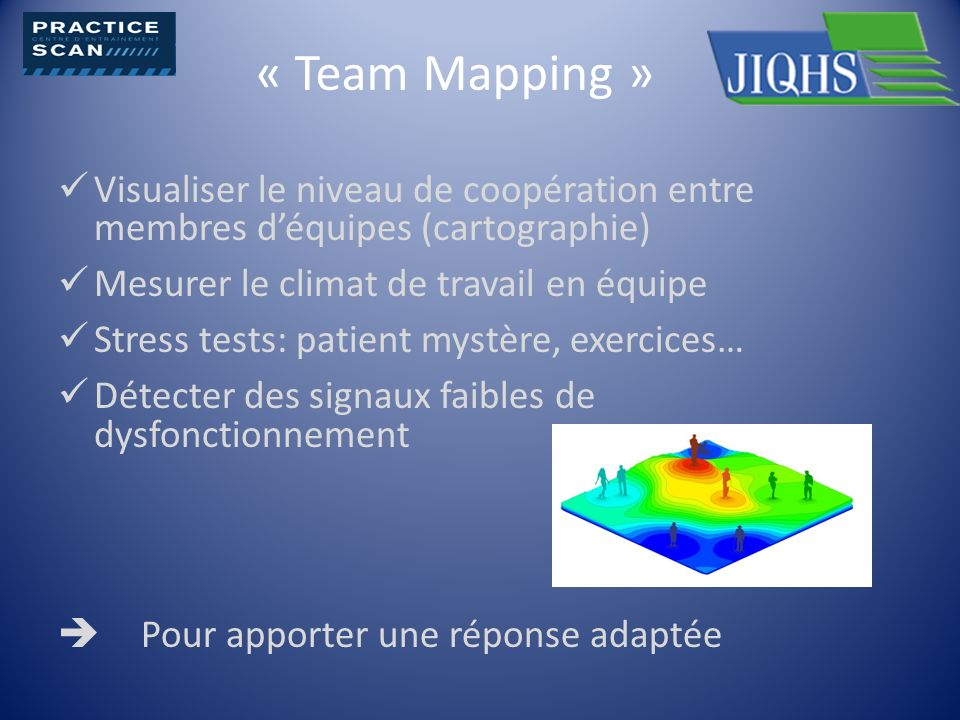 « Team Mapping » Visualiser le niveau de coopération entre membres déquipes (cartographie) Mesurer le climat de travail en équipe Stress tests: patien
