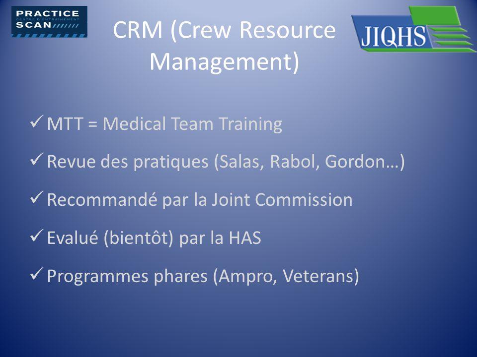 CRM (Crew Resource Management) MTT = Medical Team Training Revue des pratiques (Salas, Rabol, Gordon…) Recommandé par la Joint Commission Evalué (bien