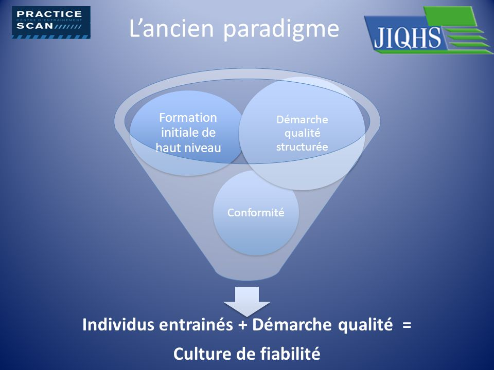 Lancien paradigme Individus entrainés + Démarche qualité = Culture de fiabilité Conformité Formation initiale de haut niveau Démarche qualité structur