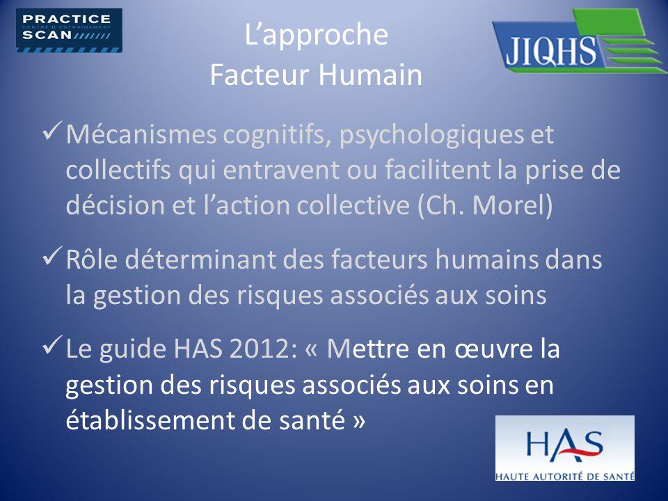 Lapproche Facteur Humain Mécanismes cognitifs, psychologiques et collectifs qui entravent ou facilitent la prise de décision et laction collective (Ch