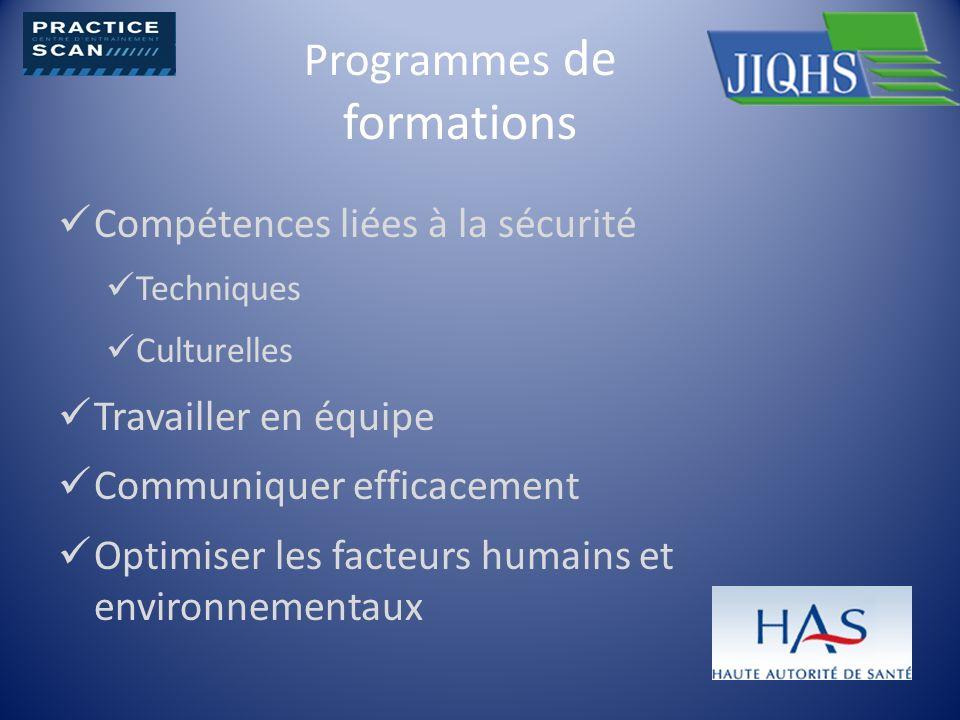 Programmes de formations Compétences liées à la sécurité Techniques Culturelles Travailler en équipe Communiquer efficacement Optimiser les facteurs h