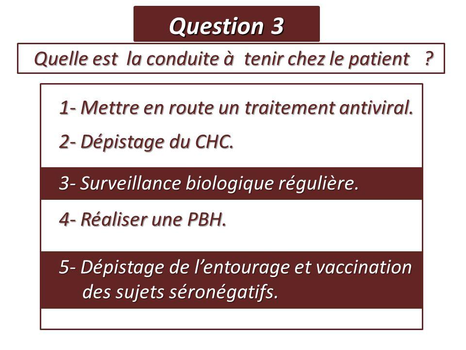 Question 3 Quelle est la conduite à tenir chez le patient ? Quelle est la conduite à tenir chez le patient ? 1- Mettre en route un traitement antivira
