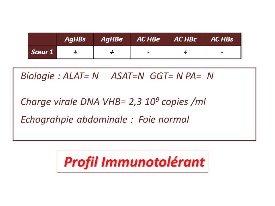 Biologie : ALAT= N ASAT=N GGT= N PA= N Charge virale DNA VHB= 2,3 10 9 copies /ml Echograhpie abdominale : Foie normal Profil Immunotolérant Profil Im
