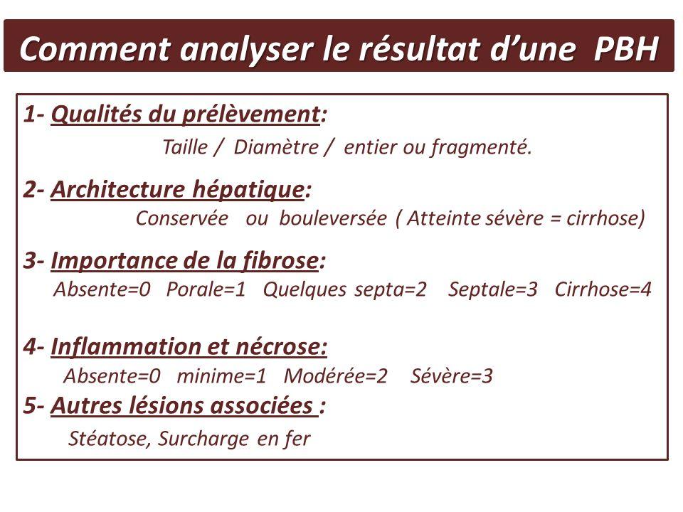 1- Qualités du prélèvement: Taille / Diamètre / entier ou fragmenté. 2- Architecture hépatique: Conservée ou bouleversée ( Atteinte sévère = cirrhose)