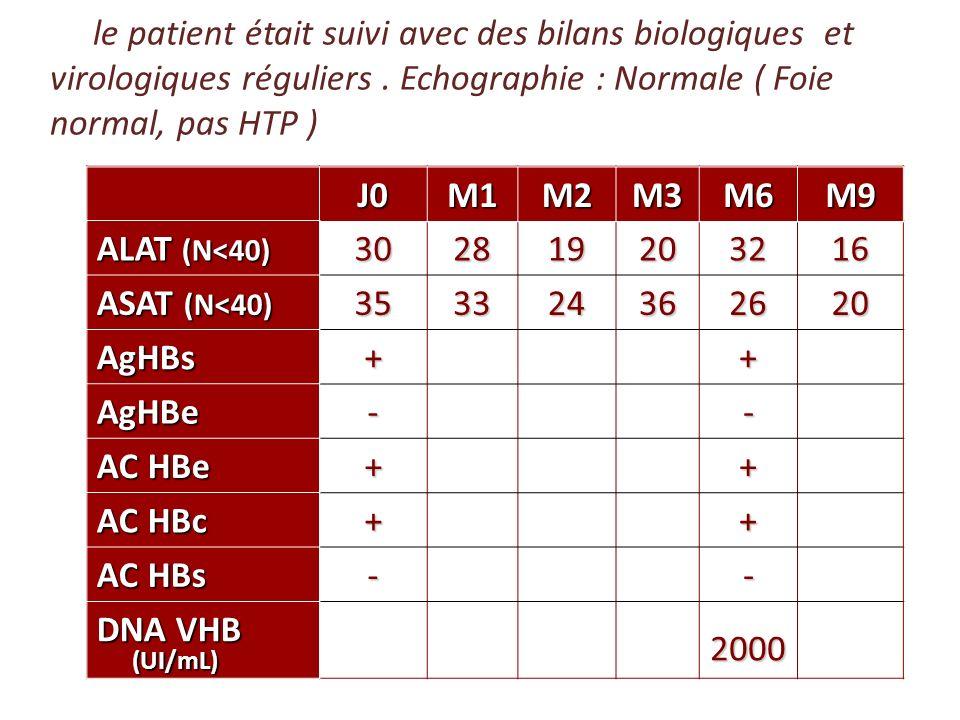 le patient était suivi avec des bilans biologiques et virologiques réguliers. Echographie : Normale ( Foie normal, pas HTP ) J0M1M2M3M6M9 ALAT (N<40)