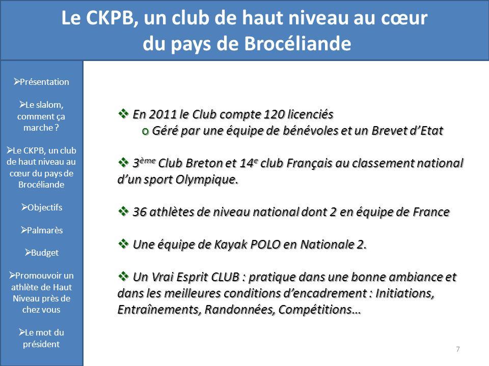Présentation 7 Le CKPB, un club de haut niveau au cœur du pays de Brocéliande Présentation Le slalom, comment ça marche ? Le CKPB, un club de haut niv