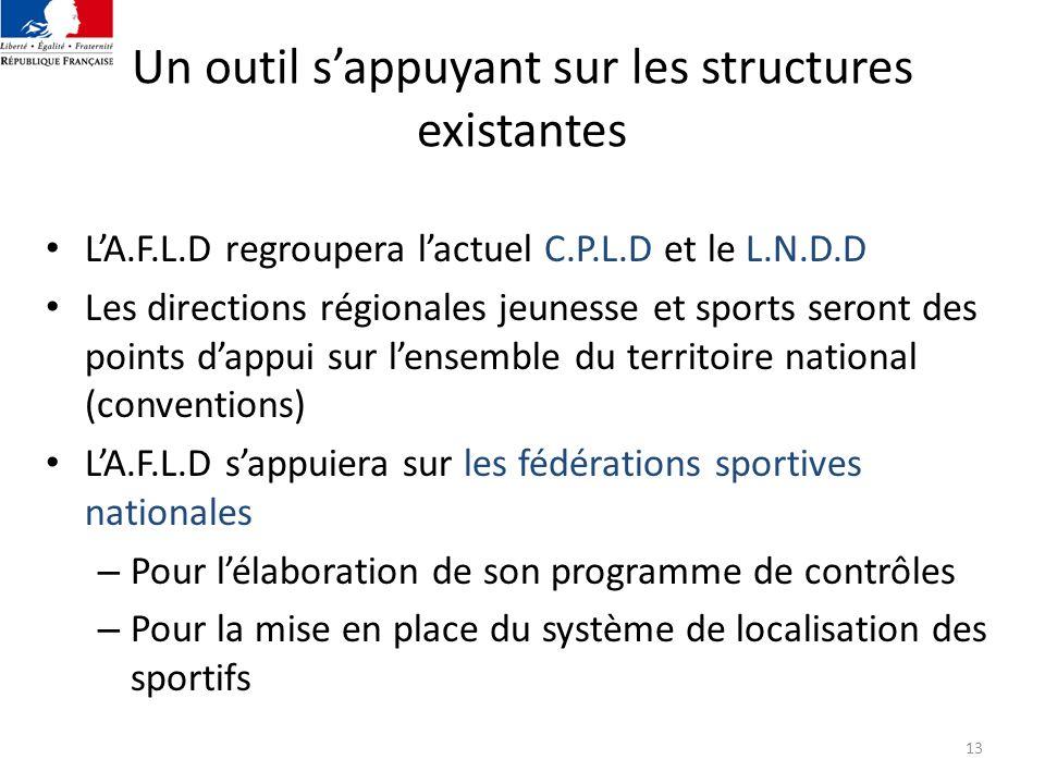 13 Un outil sappuyant sur les structures existantes LA.F.L.D regroupera lactuel C.P.L.D et le L.N.D.D Les directions régionales jeunesse et sports ser