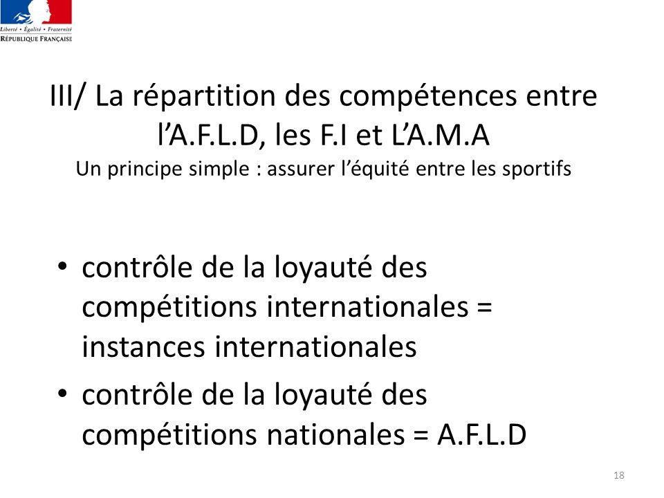 18 III/ La répartition des compétences entre lA.F.L.D, les F.I et LA.M.A Un principe simple : assurer léquité entre les sportifs contrôle de la loyaut