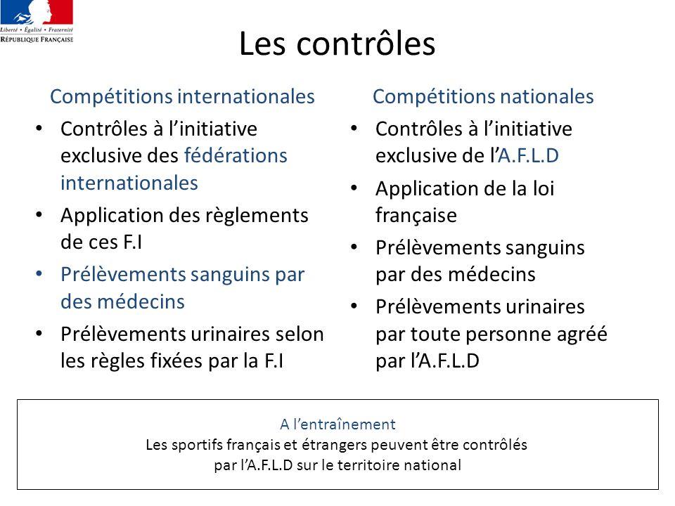19 Les contrôles Compétitions internationales Contrôles à linitiative exclusive des fédérations internationales Application des règlements de ces F.I