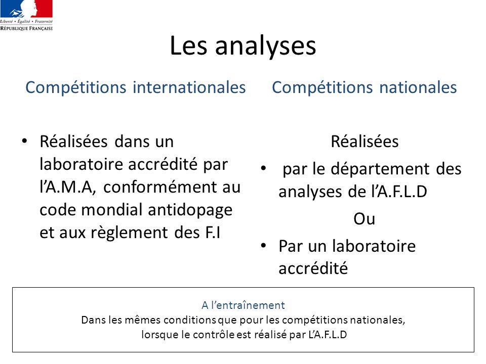 20 Les analyses Compétitions internationales Réalisées dans un laboratoire accrédité par lA.M.A, conformément au code mondial antidopage et aux règlem