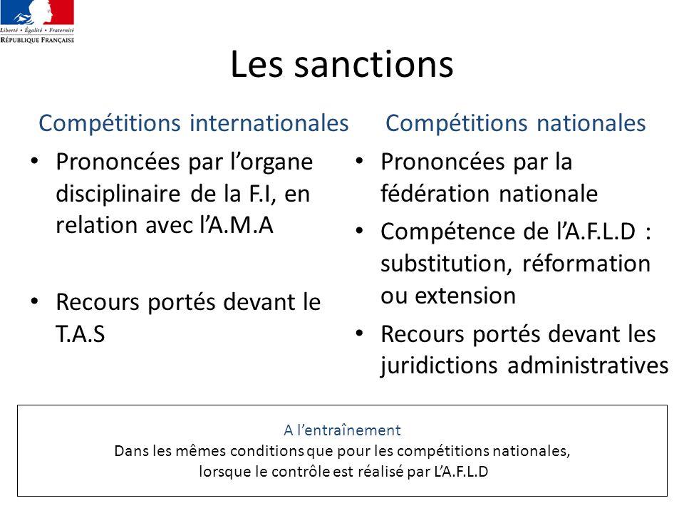 21 Les sanctions Compétitions internationales Prononcées par lorgane disciplinaire de la F.I, en relation avec lA.M.A Recours portés devant le T.A.S C