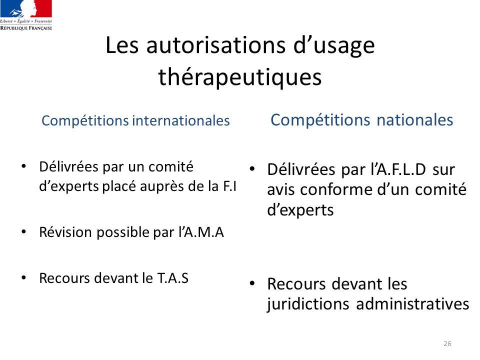 26 Les autorisations dusage thérapeutiques Compétitions internationales Délivrées par un comité dexperts placé auprès de la F.I Révision possible par