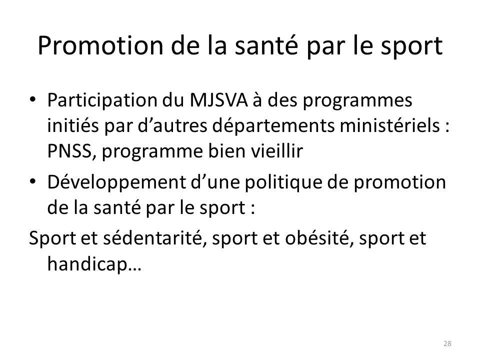 28 Promotion de la santé par le sport Participation du MJSVA à des programmes initiés par dautres départements ministériels : PNSS, programme bien vie