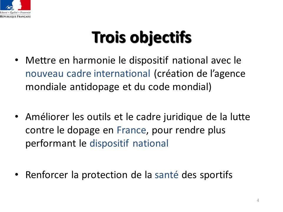 4 Trois objectifs Améliorer les outils et le cadre juridique de la lutte contre le dopage en France, pour rendre plus performant le dispositif nationa