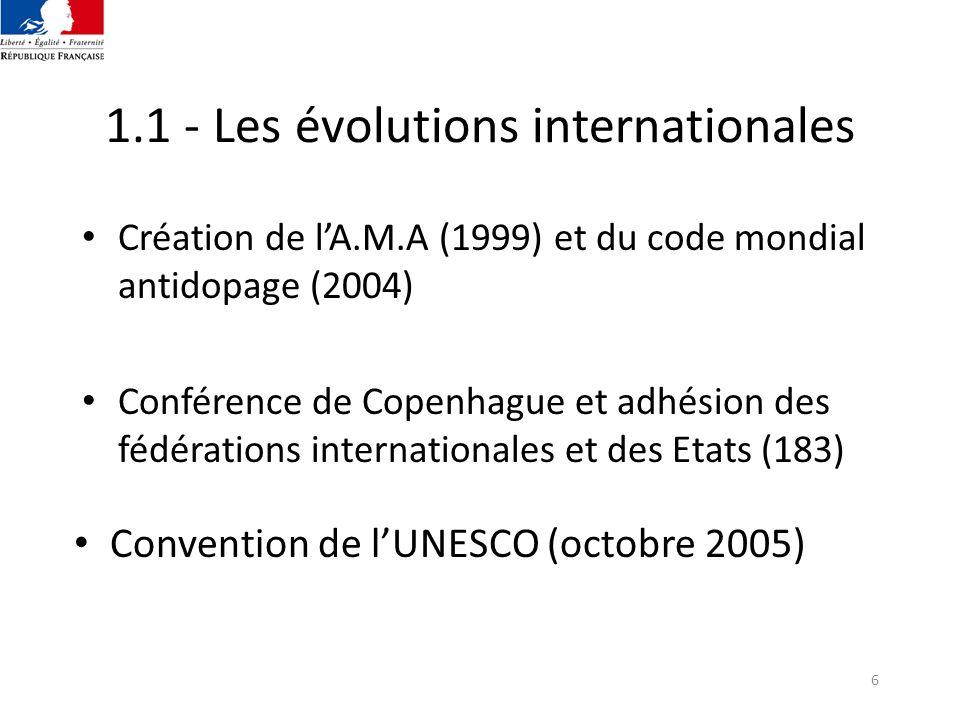 6 1.1 - Les évolutions internationales Création de lA.M.A (1999) et du code mondial antidopage (2004) Conférence de Copenhague et adhésion des fédérat