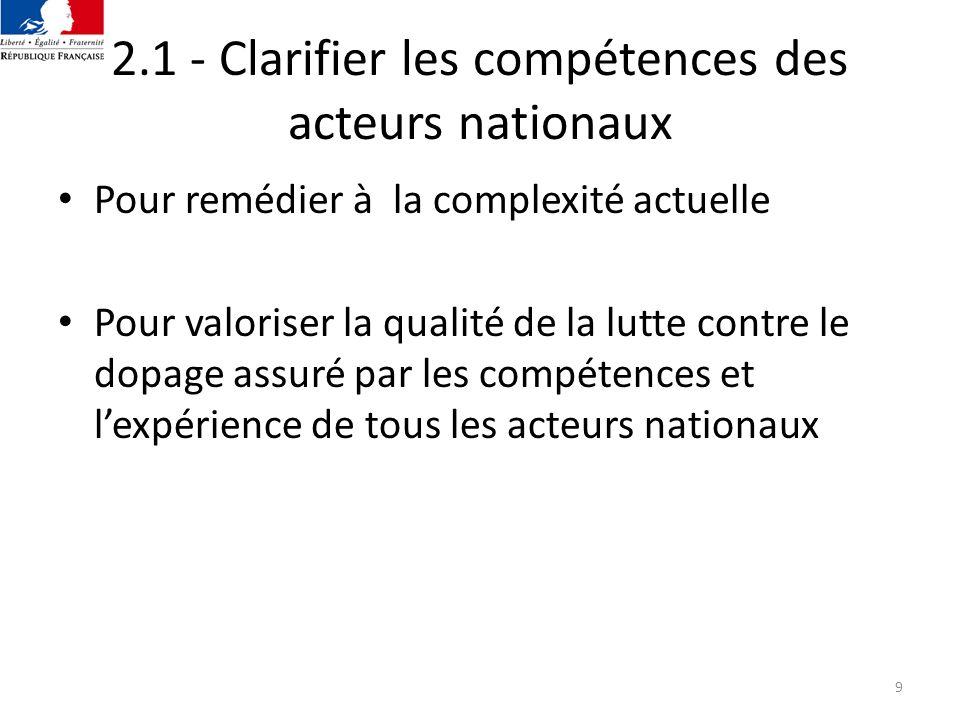 9 2.1 - Clarifier les compétences des acteurs nationaux Pour remédier à la complexité actuelle Pour valoriser la qualité de la lutte contre le dopage