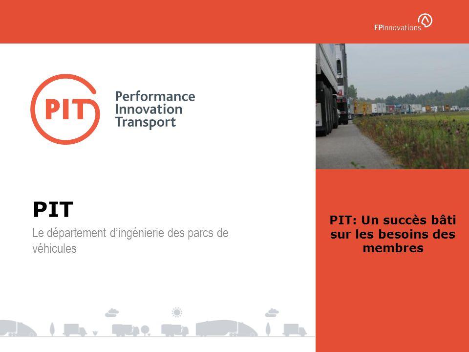 PIT Le département dingénierie des parcs de véhicules PIT: Un succès bâti sur les besoins des membres