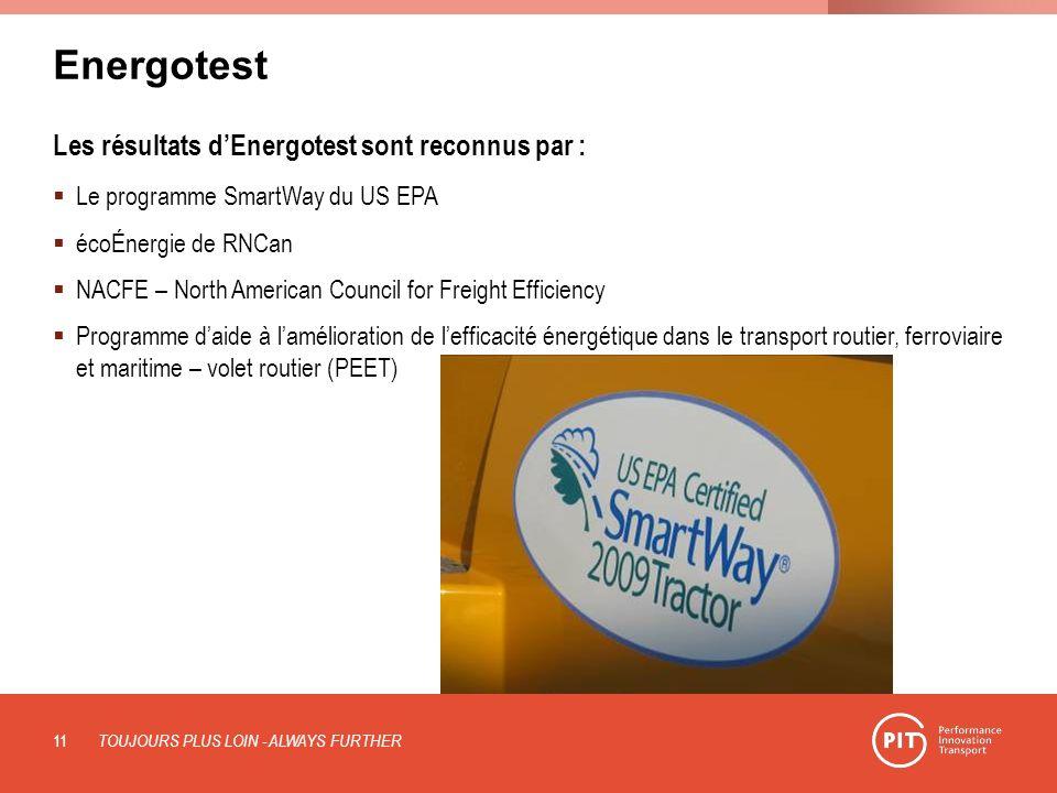 Energotest Les résultats dEnergotest sont reconnus par : Le programme SmartWay du US EPA écoÉnergie de RNCan NACFE – North American Council for Freigh